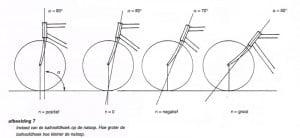 richtingsstabliteit van de fiets