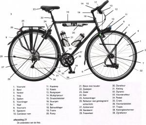 onderdelen van de fiets