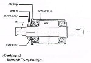 de thompson-trapas